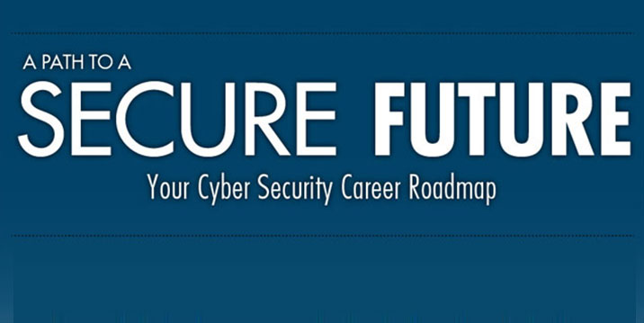 A path to a secure future