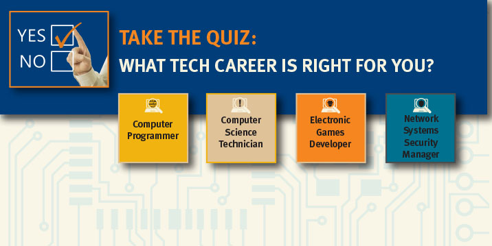 Finding the right tech career