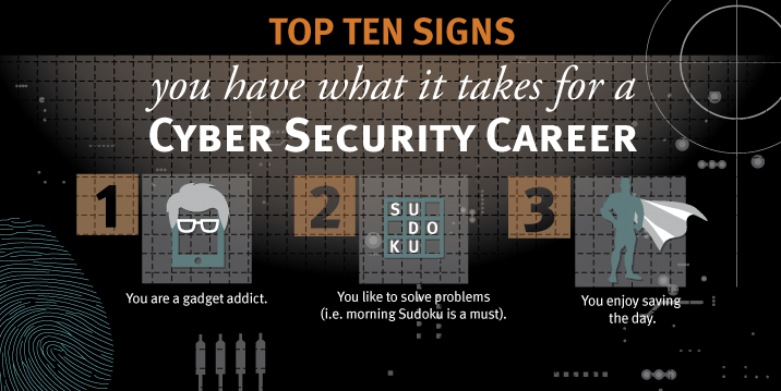 Cyber Security: Cyber Security Career